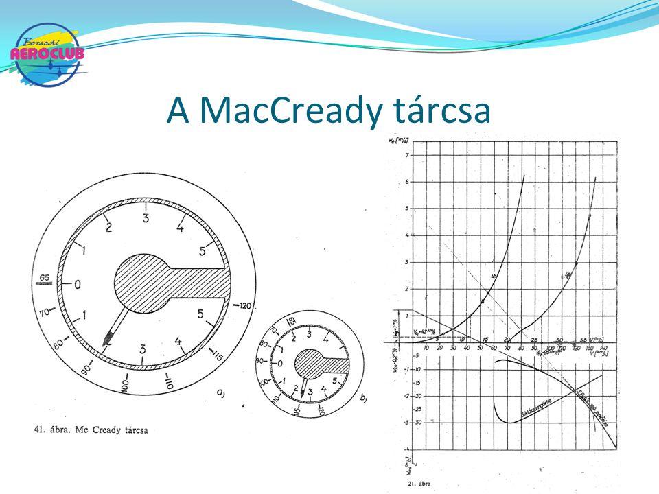 A MacCready tárcsa