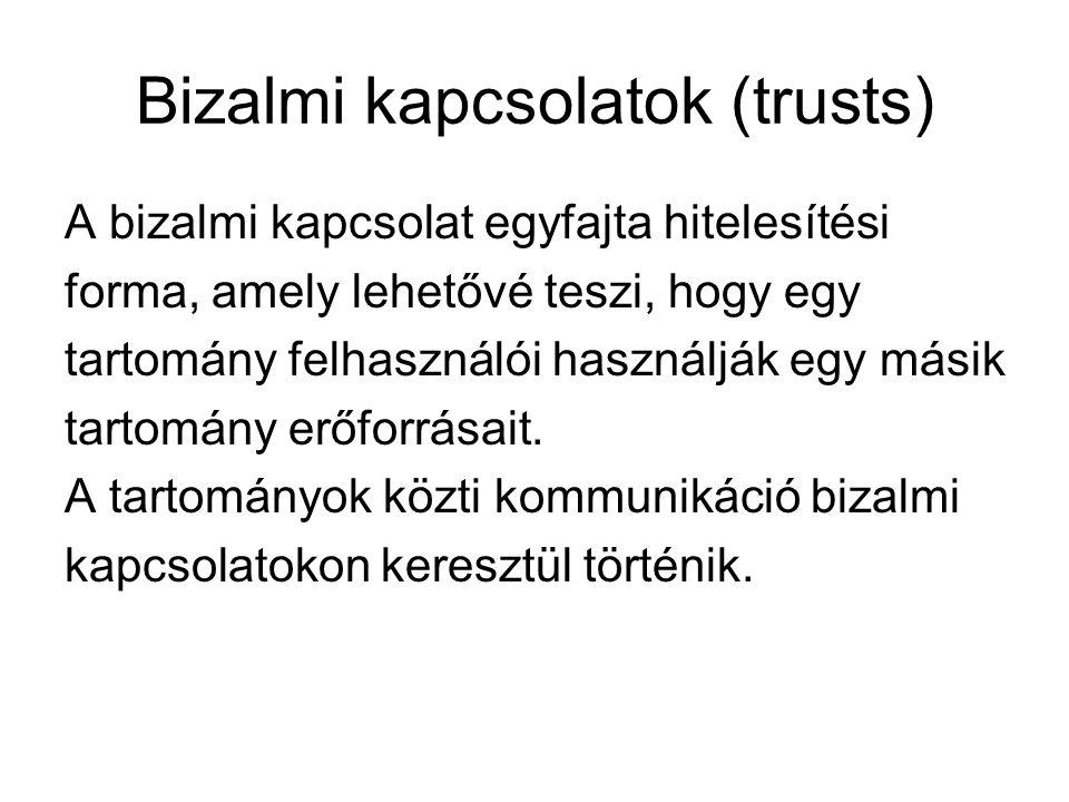 Bizalmi kapcsolatok (trusts) A bizalmi kapcsolat egyfajta hitelesítési forma, amely lehetővé teszi, hogy egy tartomány felhasználói használják egy más