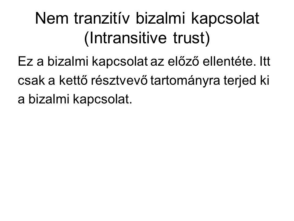 Nem tranzitív bizalmi kapcsolat (Intransitive trust) Ez a bizalmi kapcsolat az előző ellentéte. Itt csak a kettő résztvevő tartományra terjed ki a biz
