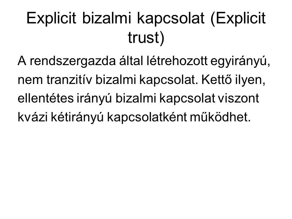 Explicit bizalmi kapcsolat (Explicit trust) A rendszergazda által létrehozott egyirányú, nem tranzitív bizalmi kapcsolat. Kettő ilyen, ellentétes irán