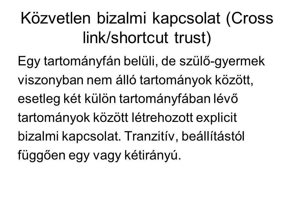 Közvetlen bizalmi kapcsolat (Cross link/shortcut trust) Egy tartományfán belüli, de szülő-gyermek viszonyban nem álló tartományok között, esetleg két
