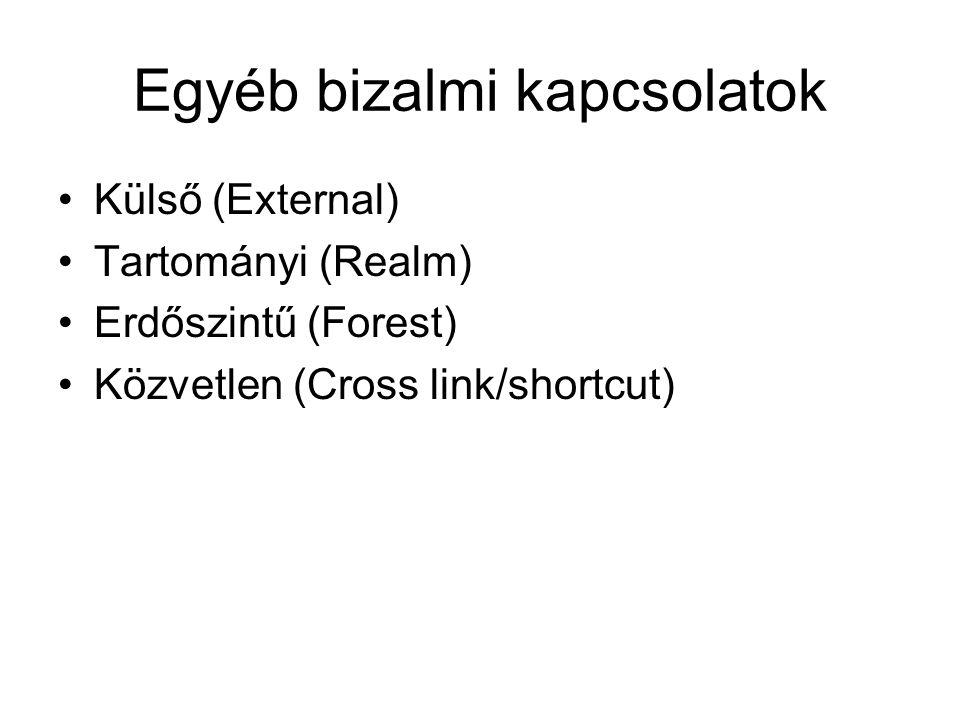 Egyéb bizalmi kapcsolatok Külső (External) Tartományi (Realm) Erdőszintű (Forest) Közvetlen (Cross link/shortcut)