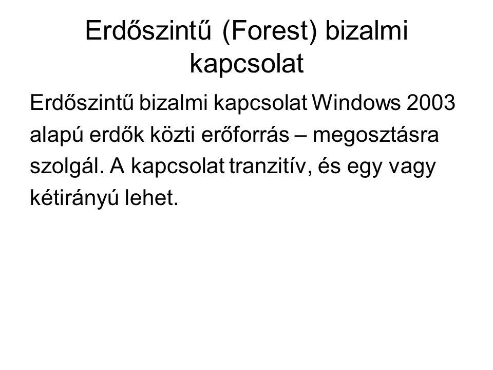 Erdőszintű (Forest) bizalmi kapcsolat Erdőszintű bizalmi kapcsolat Windows 2003 alapú erdők közti erőforrás – megosztásra szolgál. A kapcsolat tranzit
