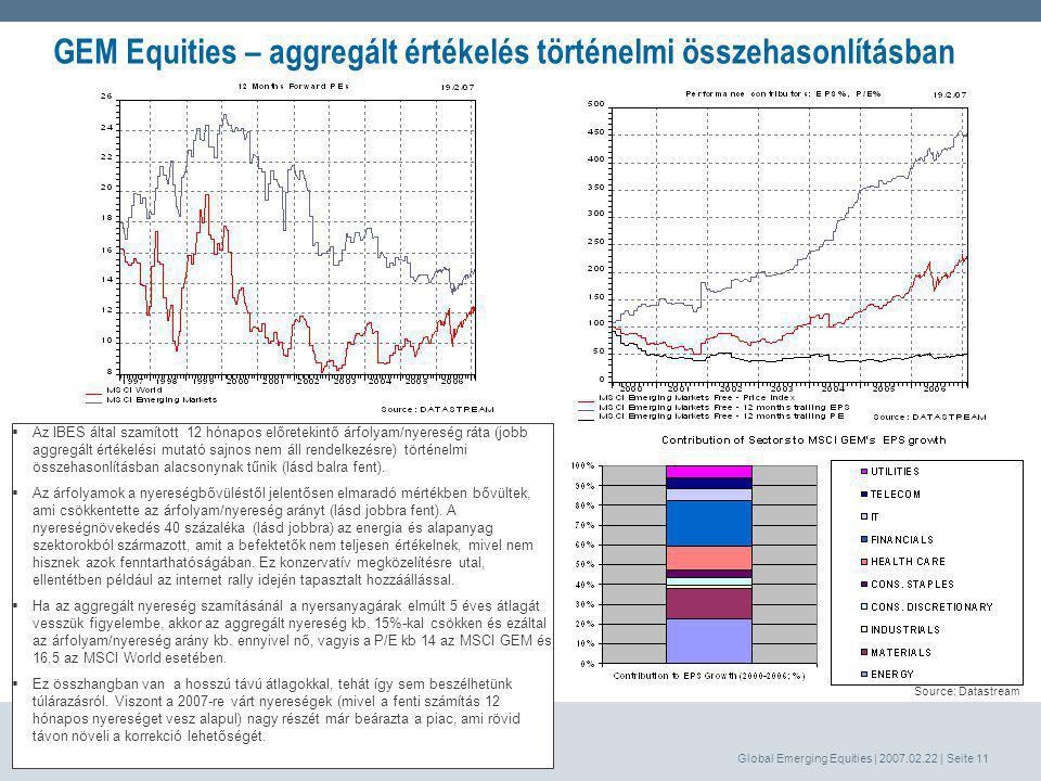 Global Emerging Equities | 2007.02.22 | Seite 11 GEM Equities – aggregált értékelés történelmi összehasonlításban  Az IBES által szamított 12 hónapos előretekintő árfolyam/nyereség ráta (jobb aggregált értékelési mutató sajnos nem áll rendelkezésre) történelmi összehasonlításban alacsonynak tűnik (lásd balra fent).