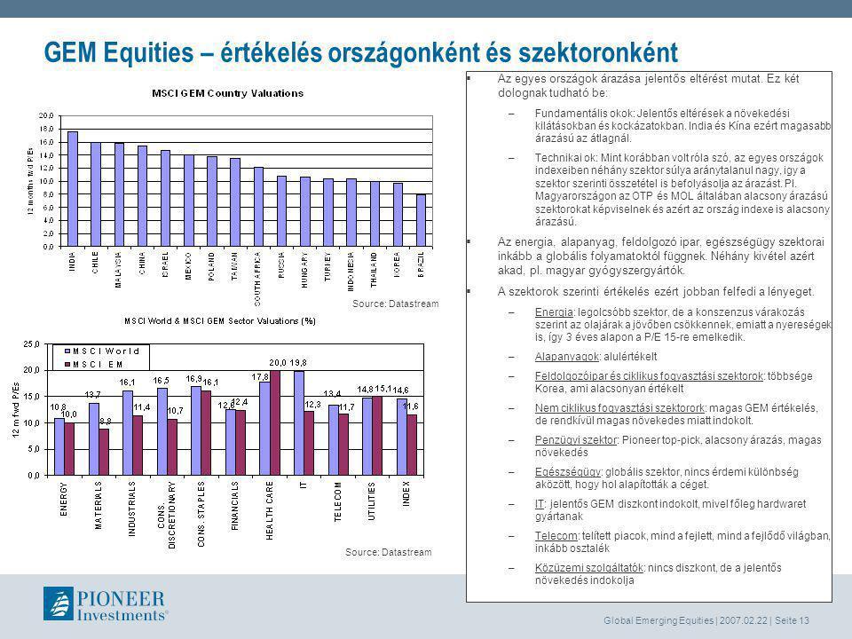 Global Emerging Equities | 2007.02.22 | Seite 13 GEM Equities – értékelés országonként és szektoronként  Az egyes országok árazása jelentős eltérést mutat.