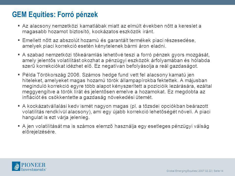 Global Emerging Equities | 2007.02.22 | Seite 14 GEM Equities: Forró pénzek  Az alacsony nemzetközi kamatlábak miatt az elmúlt években nőtt a kereslet a magasabb hozamot biztosító, kockázatos eszközök iránt.