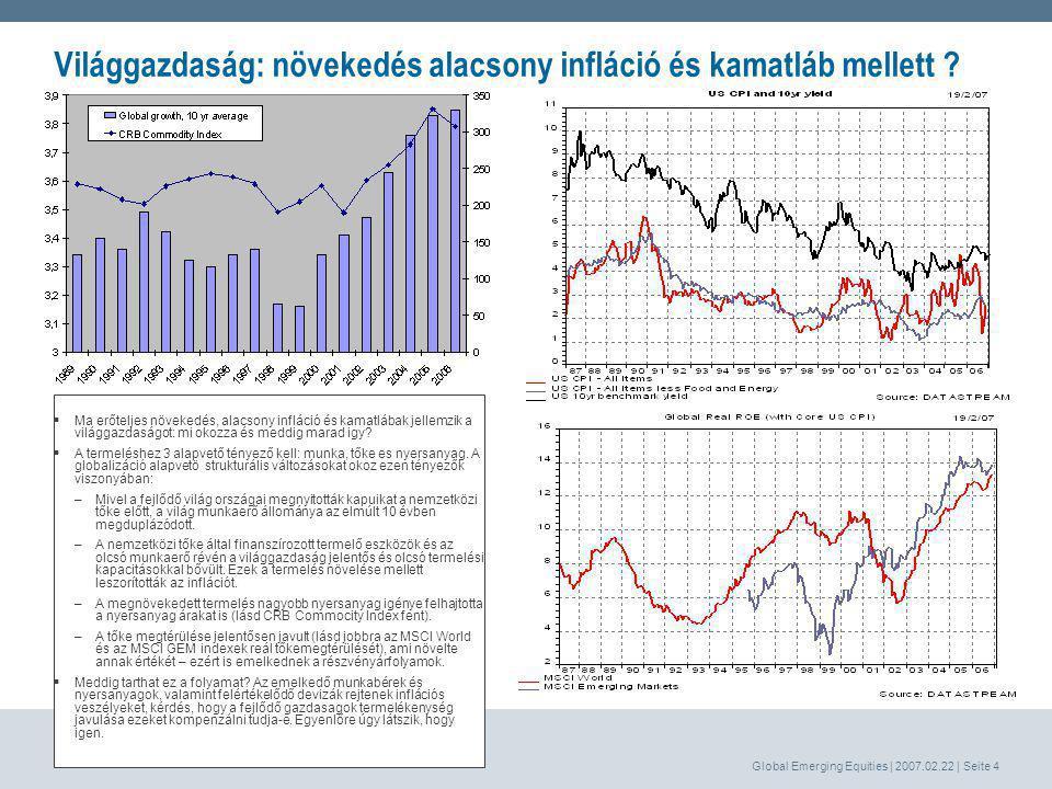 Global Emerging Equities | 2007.02.22 | Seite 15 GEM Equities - összefoglaló  Reszvenyek ertekelese – Kedvezö  A részvénypiacok összességében sem történelmi összehasonlításban, sem a kamatlábakhoz képest nem túlértékeltek, sőt az árazás bizonyos tartalékokat is rejt.