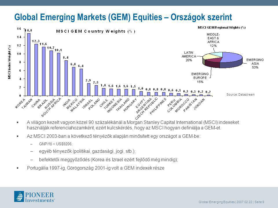 Global Emerging Equities | 2007.02.22 | Seite 9 Global Emerging Markets (GEM) Equities – Országok szerint  A világon kezelt vagyon közel 90 százalékánál a Morgan Stanley Capital International (MSCI) indexeket használják referenciahozamként, ezért kulcskérdés, hogy az MSCI hogyan definiálja a GEM-et.