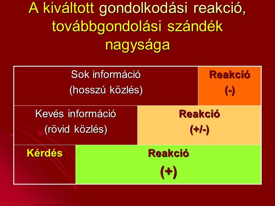 A kiváltott gondolkodási reakció, továbbgondolási szándék nagysága Sok információ (hosszú közlés) Reakció(-) Kevés információ (rövid közlés) Reakció(+