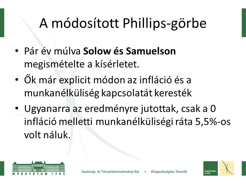 A módosított Phillips-görbe Pár év múlva Solow és Samuelson megismételte a kísérletet. Ők már explicit módon az infláció és a munkanélküliség kapcsola
