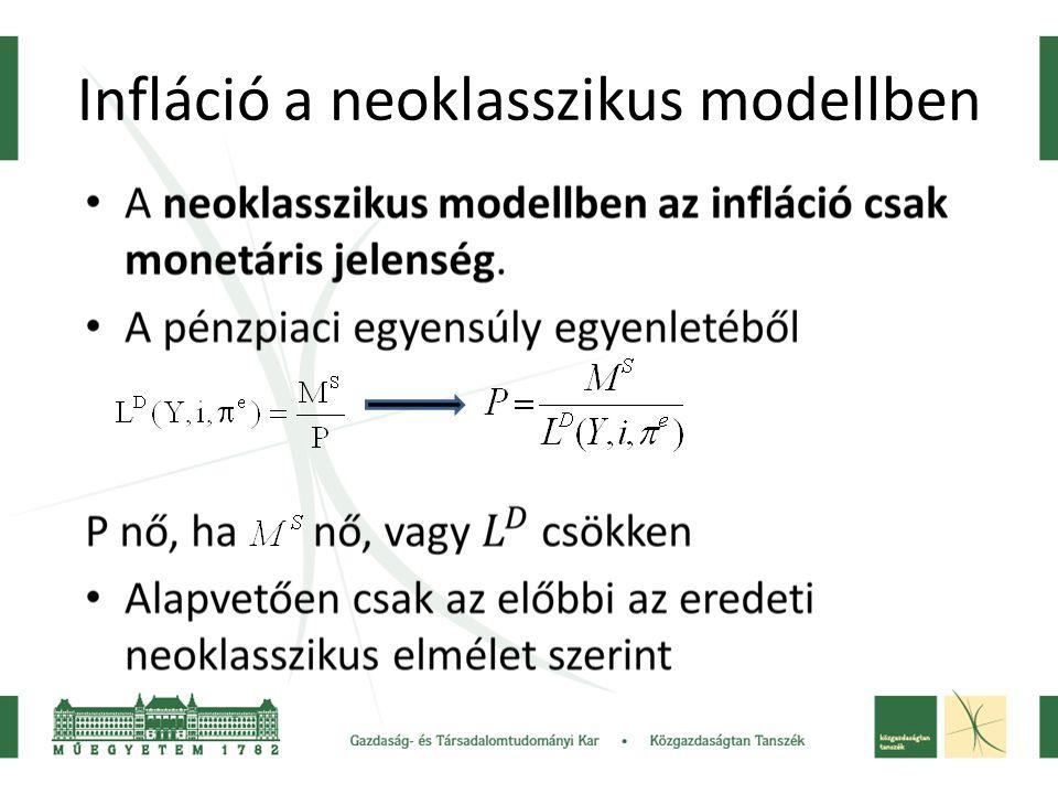 Infláció a neoklasszikus modellben
