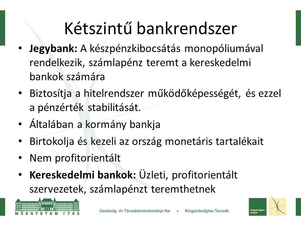 Kétszintű bankrendszer Jegybank: A készpénzkibocsátás monopóliumával rendelkezik, számlapénz teremt a kereskedelmi bankok számára Biztosítja a hitelrendszer működőképességét, és ezzel a pénzérték stabilitását.
