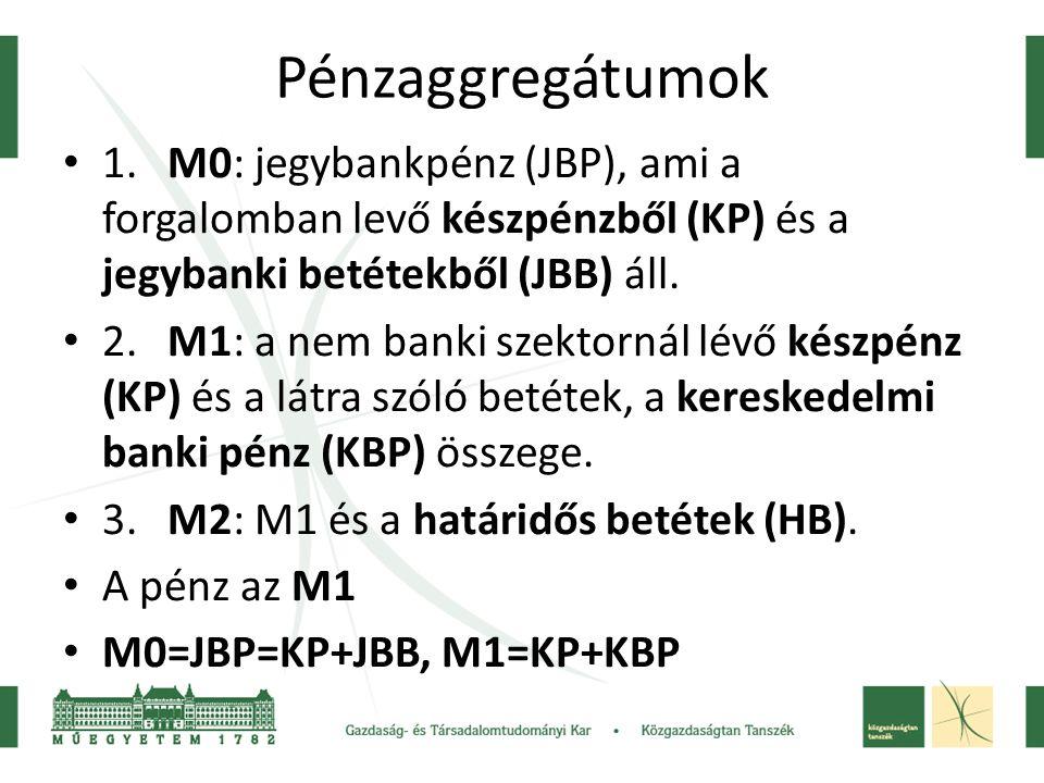 Pénzaggregátumok 1.M0: jegybankpénz (JBP), ami a forgalomban levő készpénzből (KP) és a jegybanki betétekből (JBB) áll.