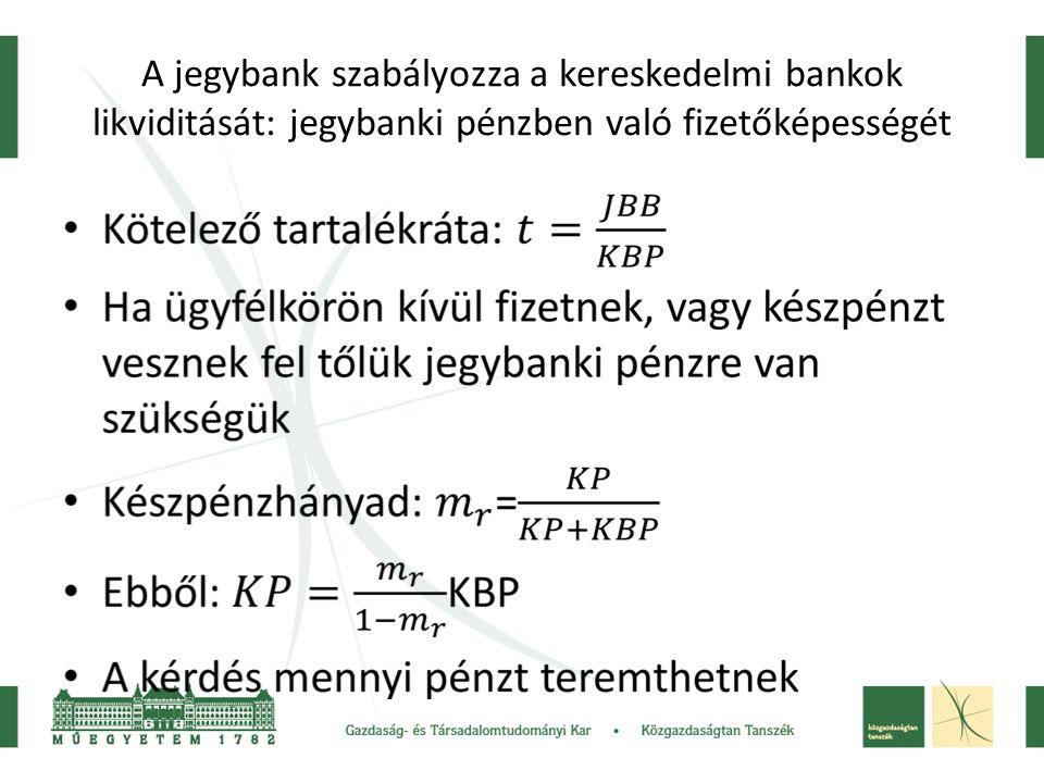 A jegybank szabályozza a kereskedelmi bankok likviditását: jegybanki pénzben való fizetőképességét