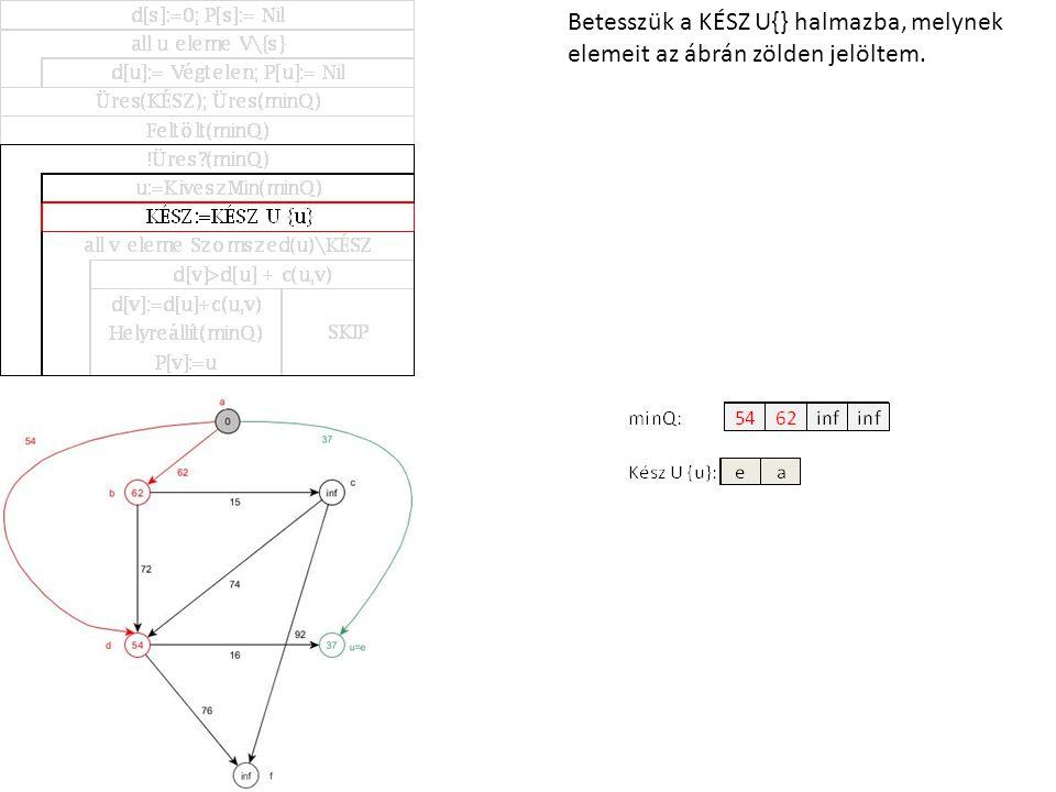 Betesszük a KÉSZ U{} halmazba, melynek elemeit az ábrán zölden jelöltem.