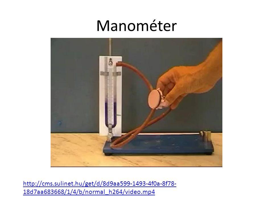 Manométer http://cms.sulinet.hu/get/d/8d9aa599-1493-4f0a-8f78- 18d7aa683668/1/4/b/normal_h264/video.mp4