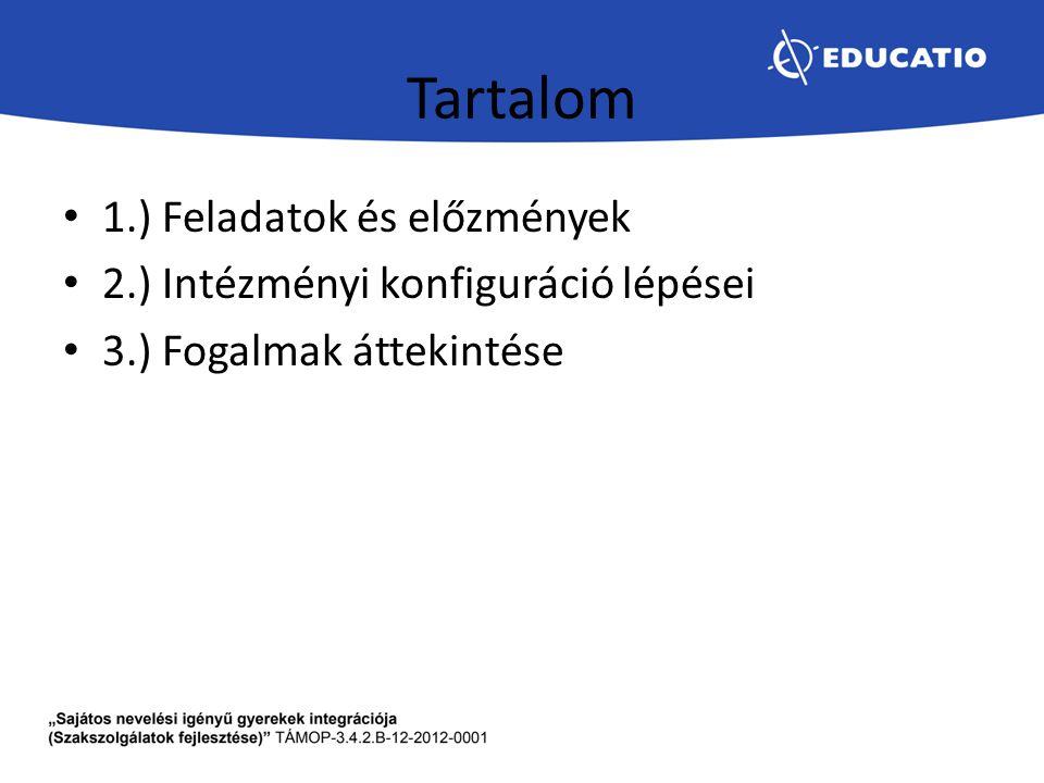Tartalom 1.) Feladatok és előzmények 2.) Intézményi konfiguráció lépései 3.) Fogalmak áttekintése