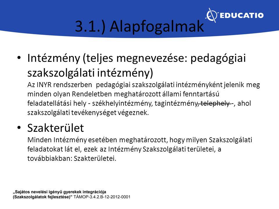 3.1.) Alapfogalmak Intézmény (teljes megnevezése: pedagógiai szakszolgálati intézmény) Az INYR rendszerben pedagógiai szakszolgálati intézményként jel