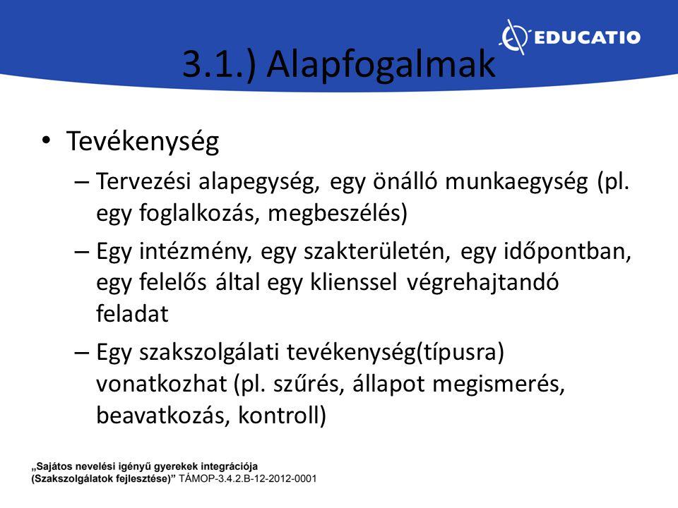 3.1.) Alapfogalmak Tevékenység – Tervezési alapegység, egy önálló munkaegység (pl. egy foglalkozás, megbeszélés) – Egy intézmény, egy szakterületén, e