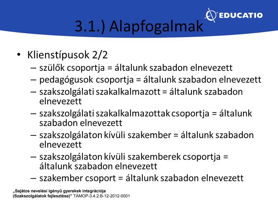 3.1.) Alapfogalmak Klienstípusok 2/2 – szülők csoportja = általunk szabadon elnevezett – pedagógusok csoportja = általunk szabadon elnevezett – szaksz