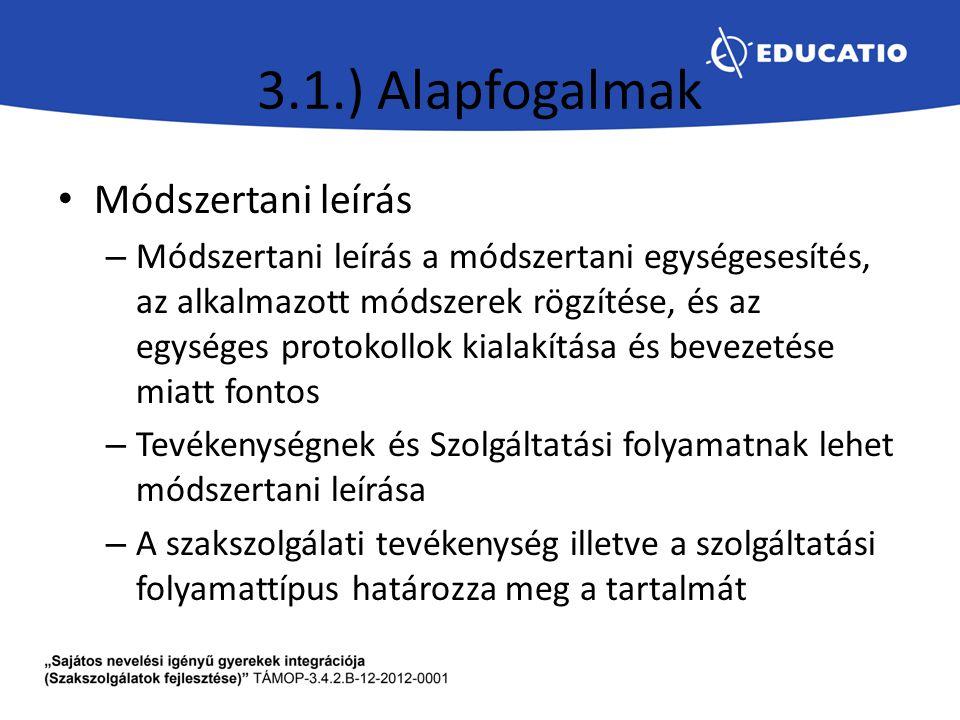 3.1.) Alapfogalmak Módszertani leírás – Módszertani leírás a módszertani egységesesítés, az alkalmazott módszerek rögzítése, és az egységes protokollo