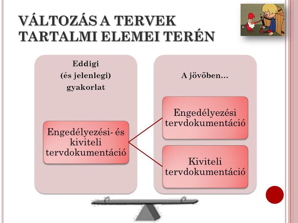 VÁLTOZÁS A TERVEK TARTALMI ELEMEI TERÉN A jövőben… Eddigi (és jelenlegi) gyakorlat Engedélyezési- és kiviteli tervdokumentáció Engedélyezési tervdokum