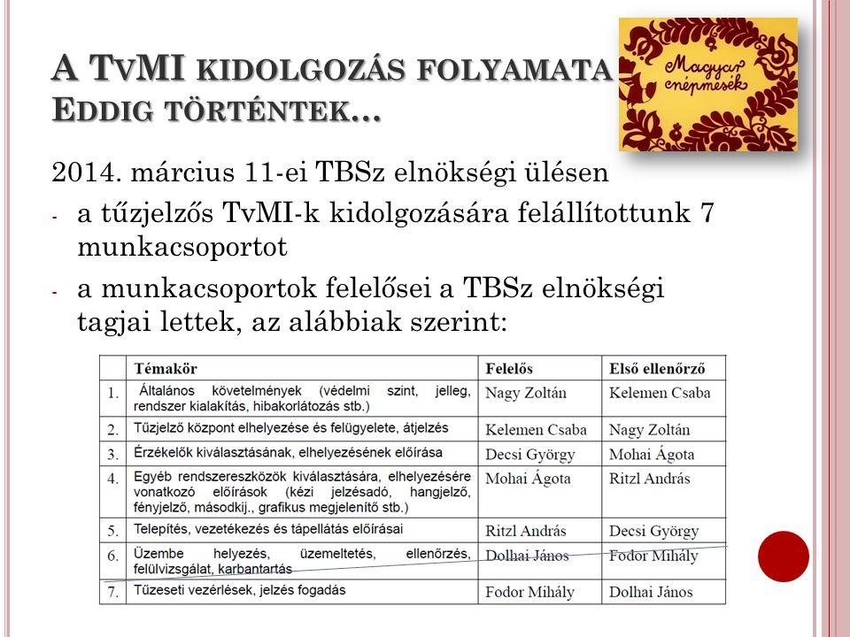 A T V MI KIDOLGOZÁS FOLYAMATA E DDIG TÖRTÉNTEK … 2014. március 11-ei TBSz elnökségi ülésen - a tűzjelzős TvMI-k kidolgozására felállítottunk 7 munkacs