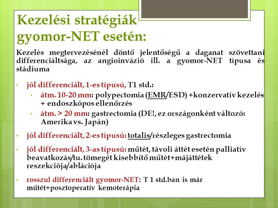 Kezelési stratégiák gyomor-NET esetén: Kezelés megtervezésénél döntő jelentőségű a daganat szövettani differenciáltsága, az angioinvázió ill. a gyomor