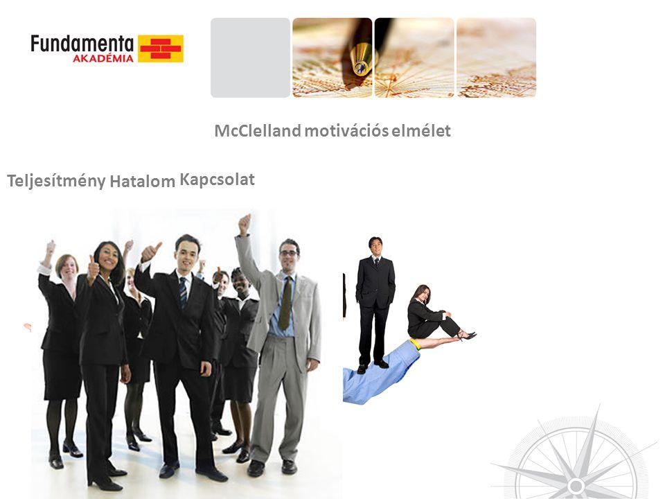 McClelland motivációs elmélet Teljesítmény Hatalom Kapcsolat