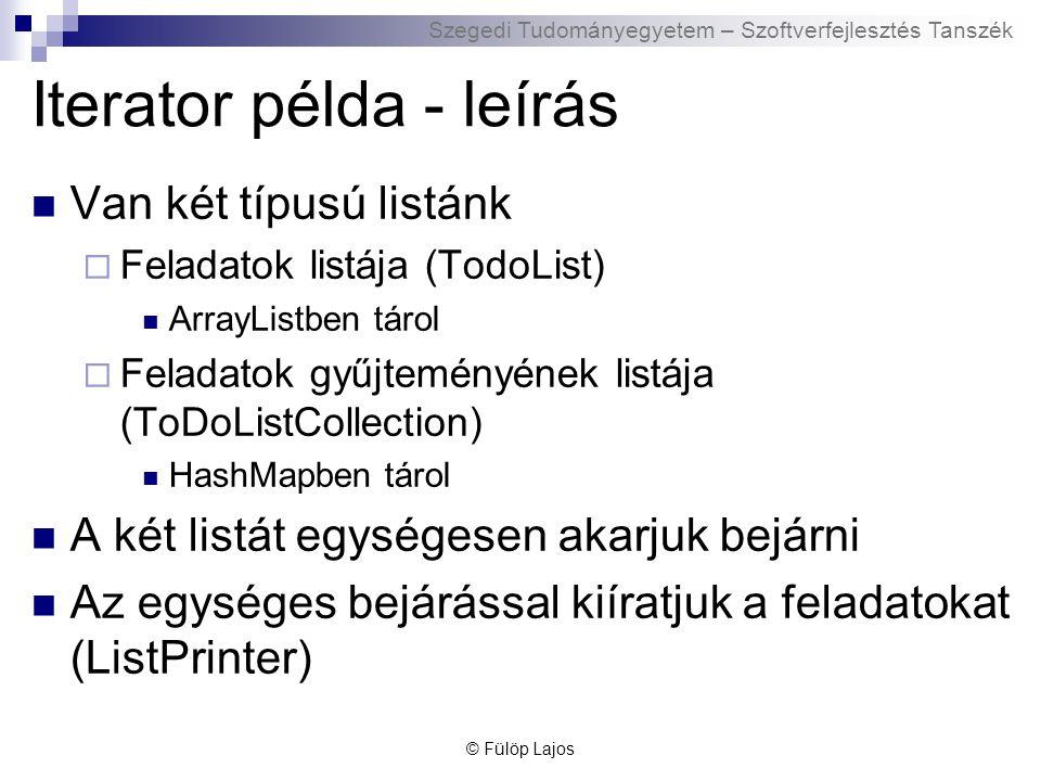 Szegedi Tudományegyetem – Szoftverfejlesztés Tanszék Iterator példa - leírás Van két típusú listánk  Feladatok listája (TodoList) ArrayListben tárol  Feladatok gyűjteményének listája (ToDoListCollection) HashMapben tárol A két listát egységesen akarjuk bejárni Az egységes bejárással kiíratjuk a feladatokat (ListPrinter) © Fülöp Lajos