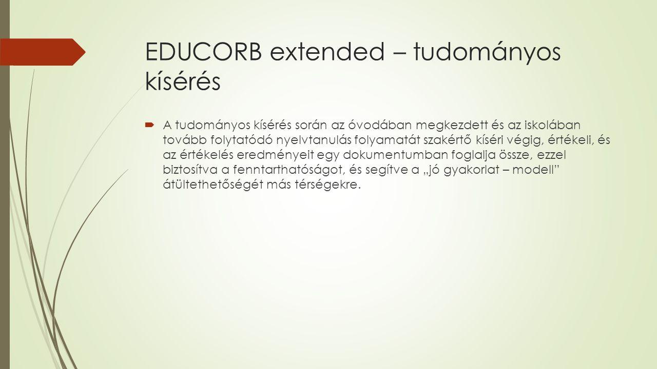 """EDUCORB extended – tudományos kísérés  A tudományos kísérés során az óvodában megkezdett és az iskolában tovább folytatódó nyelvtanulás folyamatát szakértő kíséri végig, értékeli, és az értékelés eredményeit egy dokumentumban foglalja össze, ezzel biztosítva a fenntarthatóságot, és segítve a """"jó gyakorlat – modell átültethetőségét más térségekre."""