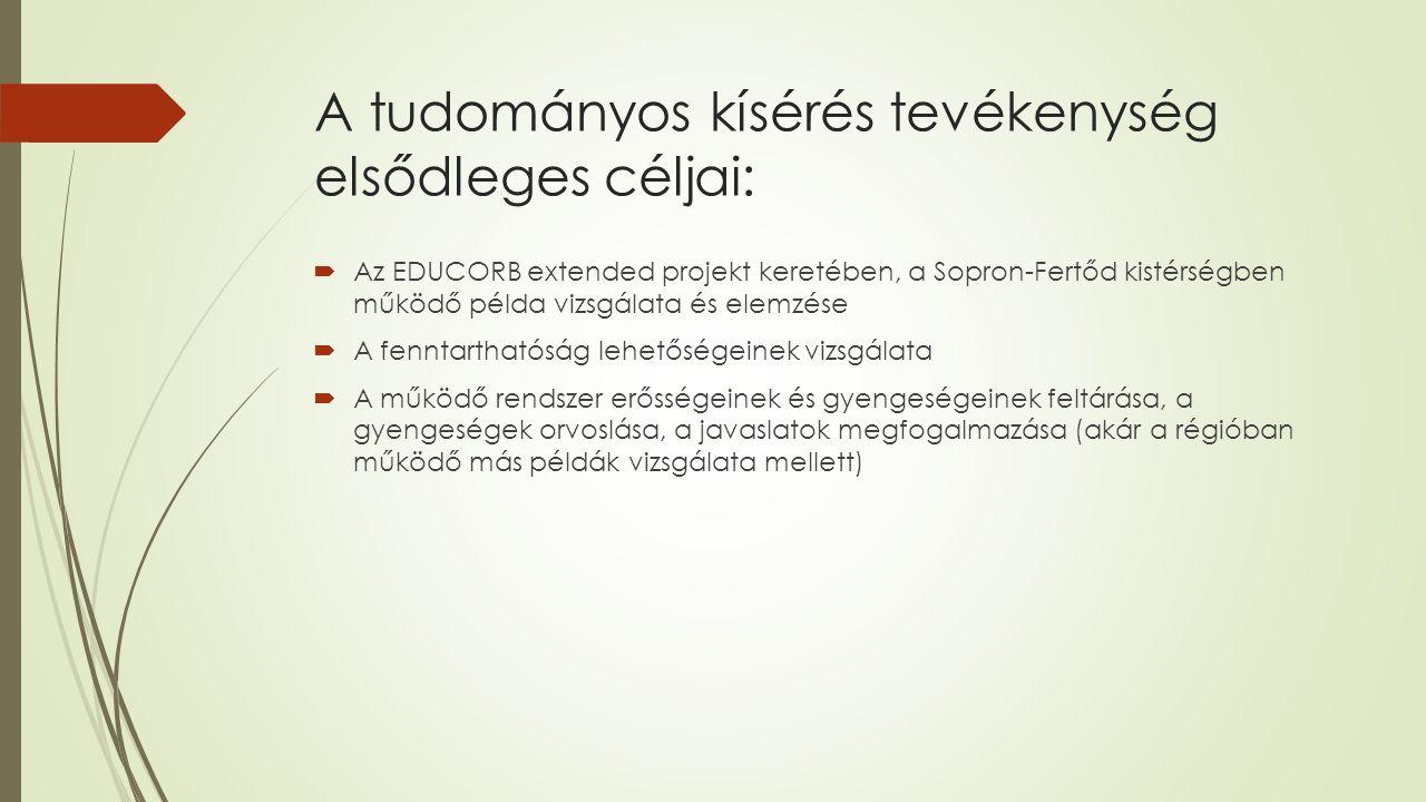 A tudományos kísérés tevékenység elsődleges céljai:  Az EDUCORB extended projekt keretében, a Sopron-Fertőd kistérségben működő példa vizsgálata és elemzése  A fenntarthatóság lehetőségeinek vizsgálata  A működő rendszer erősségeinek és gyengeségeinek feltárása, a gyengeségek orvoslása, a javaslatok megfogalmazása (akár a régióban működő más példák vizsgálata mellett)