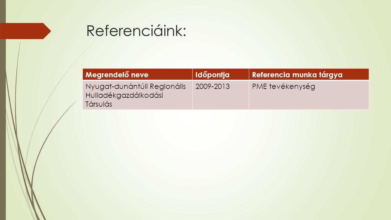 Referenciáink: Megrendelő neveIdőpontjaReferencia munka tárgya Nyugat-dunántúli Regionális Hulladékgazdálkodási Társulás 2009-2013PME tevékenység