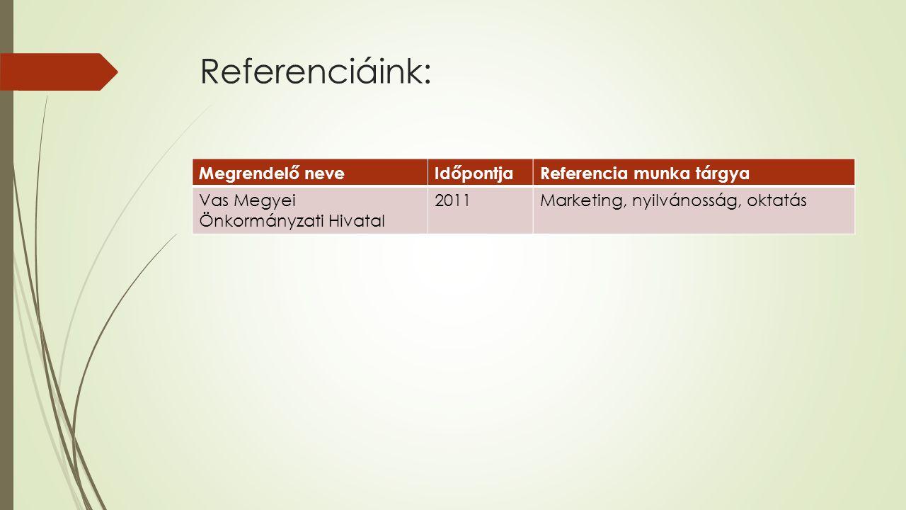 Referenciáink: Megrendelő neveIdőpontjaReferencia munka tárgya Vas Megyei Önkormányzati Hivatal 2011Marketing, nyilvánosság, oktatás