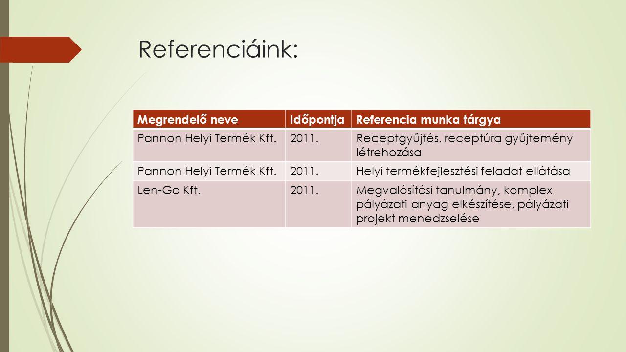 Referenciáink: Megrendelő neveIdőpontjaReferencia munka tárgya Pannon Helyi Termék Kft.2011.Receptgyűjtés, receptúra gyűjtemény létrehozása Pannon Helyi Termék Kft.2011.Helyi termékfejlesztési feladat ellátása Len-Go Kft.2011.Megvalósítási tanulmány, komplex pályázati anyag elkészítése, pályázati projekt menedzselése