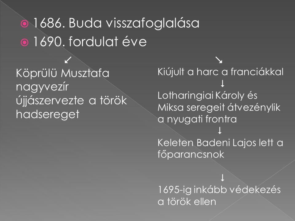  1686. Buda visszafoglalása  1690. fordulat éve   Köprülü Musztafa nagyvezír újjászervezte a török hadsereget Kiújult a harc a franciákkal  Lotha