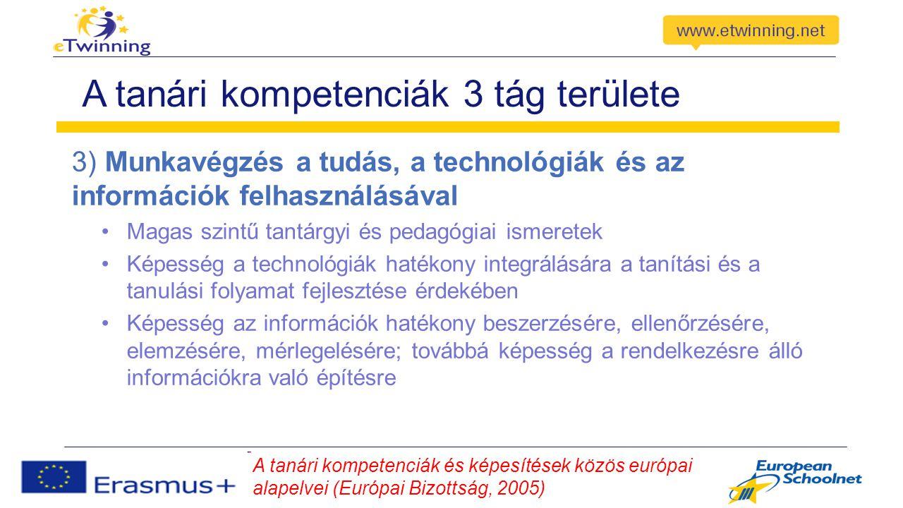 A tanári kompetenciák 3 tág területe 3) Munkavégzés a tudás, a technológiák és az információk felhasználásával Magas szintű tantárgyi és pedagógiai is