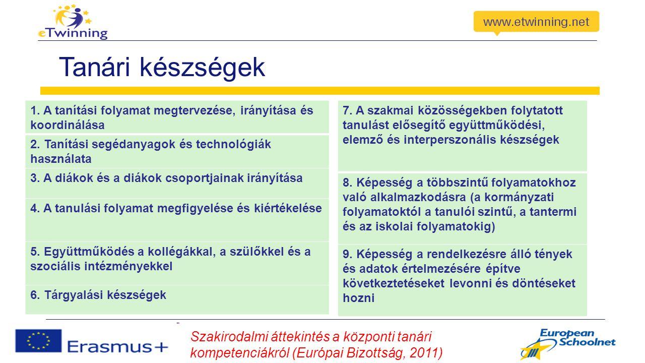 Tanári készségek 1.A tanítási folyamat megtervezése, irányítása és koordinálása 2.