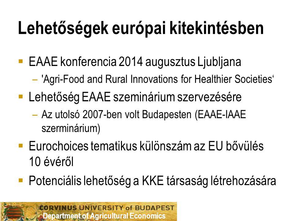 Department of Agricultural Economics Lehetőségek európai kitekintésben  EAAE konferencia 2014 augusztus Ljubljana – Agri-Food and Rural Innovations for Healthier Societies'  Lehetőség EAAE szeminárium szervezésére –Az utolsó 2007-ben volt Budapesten (EAAE-IAAE szerminárium)  Eurochoices tematikus különszám az EU bővülés 10 évéről  Potenciális lehetőség a KKE társaság létrehozására