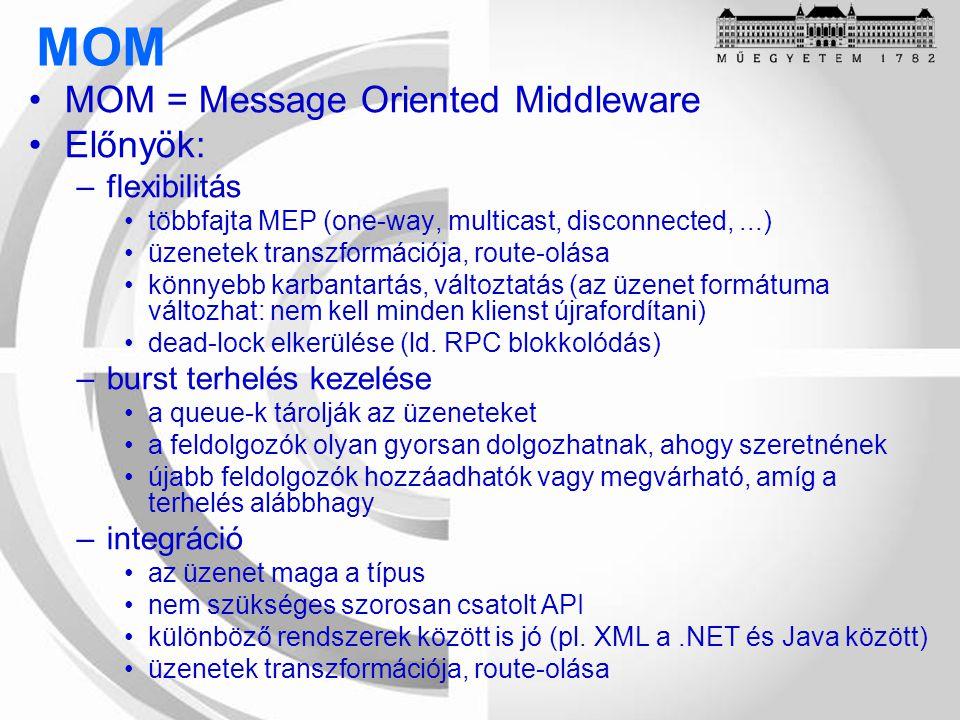 MOM = Message Oriented Middleware Előnyök: –flexibilitás többfajta MEP (one-way, multicast, disconnected,...) üzenetek transzformációja, route-olása könnyebb karbantartás, változtatás (az üzenet formátuma változhat: nem kell minden klienst újrafordítani) dead-lock elkerülése (ld.
