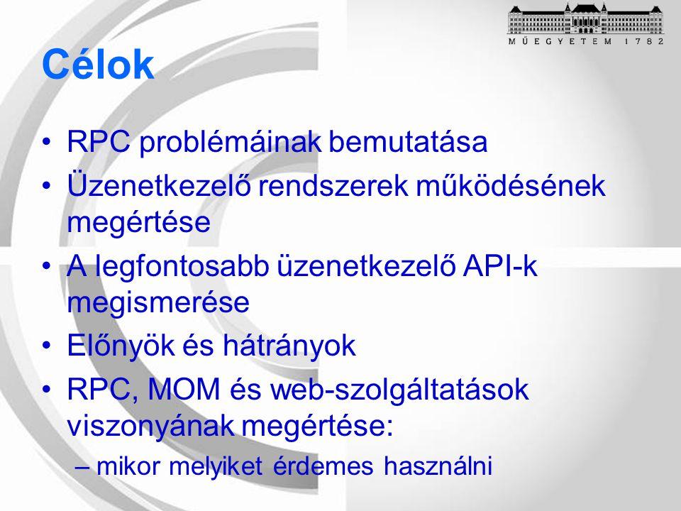 Célok RPC problémáinak bemutatása Üzenetkezelő rendszerek működésének megértése A legfontosabb üzenetkezelő API-k megismerése Előnyök és hátrányok RPC, MOM és web-szolgáltatások viszonyának megértése: –mikor melyiket érdemes használni