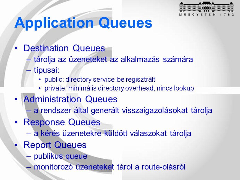 Application Queues Destination Queues –tárolja az üzeneteket az alkalmazás számára –típusai: public: directory service-be regisztrált private: minimális directory overhead, nincs lookup Administration Queues –a rendszer által generált visszaigazolásokat tárolja Response Queues –a kérés üzenetekre küldött válaszokat tárolja Report Queues –publikus queue –monitorozó üzeneteket tárol a route-olásról