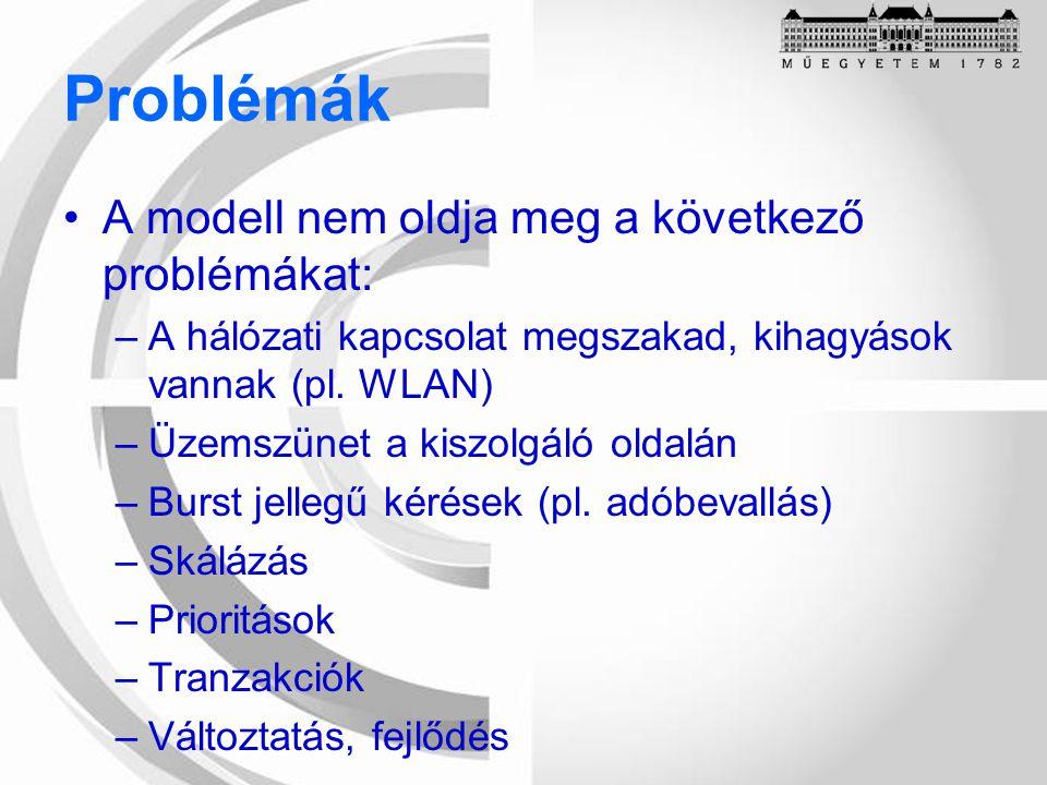 Problémák A modell nem oldja meg a következő problémákat: –A hálózati kapcsolat megszakad, kihagyások vannak (pl.