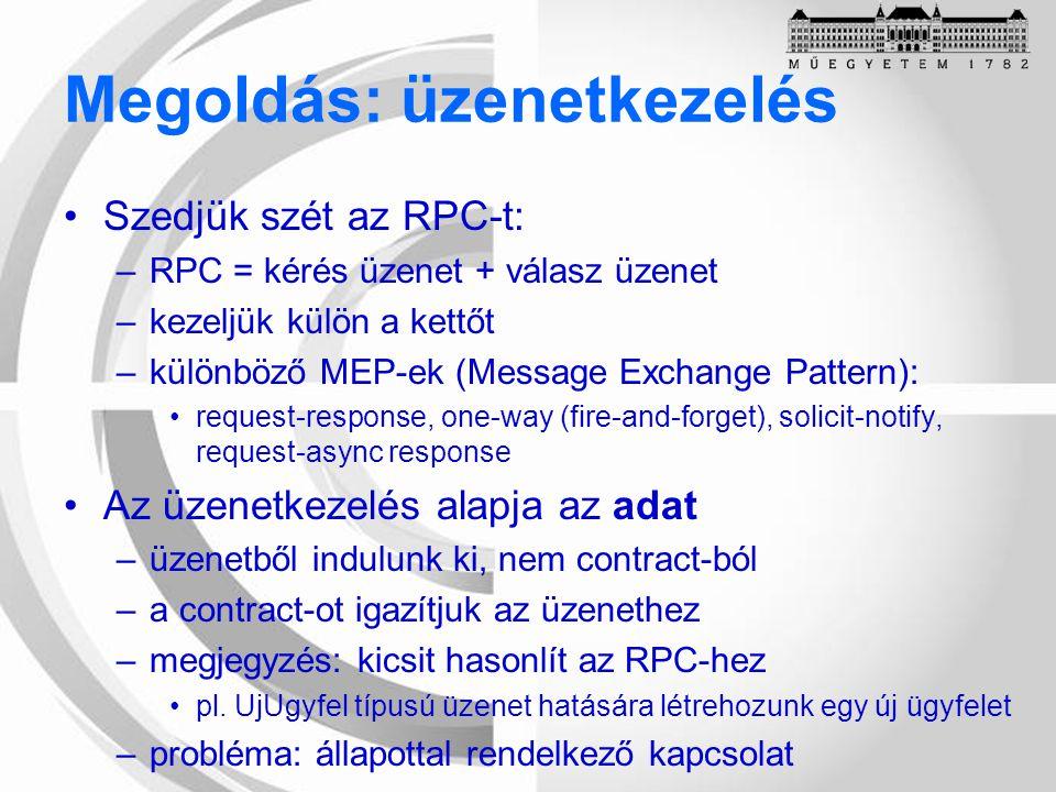 Megoldás: üzenetkezelés Szedjük szét az RPC-t: –RPC = kérés üzenet + válasz üzenet –kezeljük külön a kettőt –különböző MEP-ek (Message Exchange Pattern): request-response, one-way (fire-and-forget), solicit-notify, request-async response Az üzenetkezelés alapja az adat –üzenetből indulunk ki, nem contract-ból –a contract-ot igazítjuk az üzenethez –megjegyzés: kicsit hasonlít az RPC-hez pl.