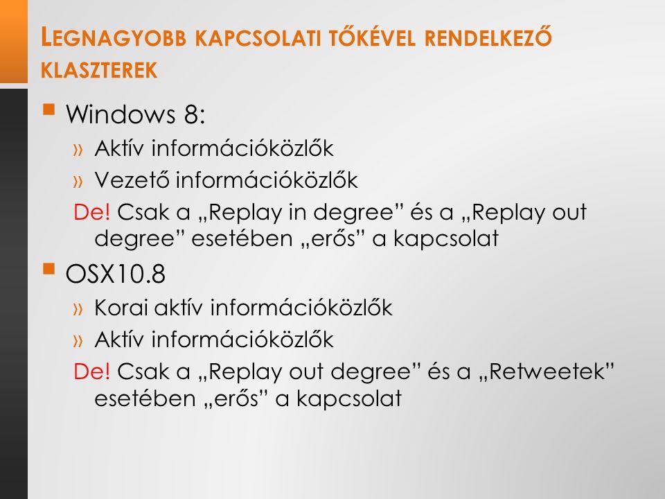 """L EGNAGYOBB KAPCSOLATI TŐKÉVEL RENDELKEZŐ KLASZTEREK  Windows 8: »Aktív információközlők »Vezető információközlők De! Csak a """"Replay in degree"""" és a"""