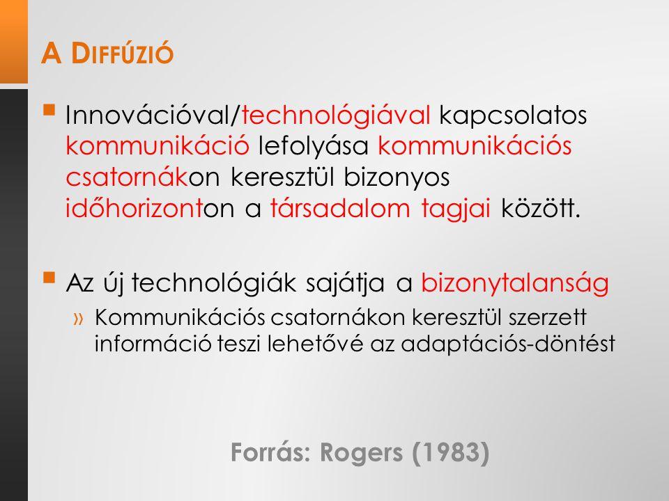 A D IFFÚZIÓ  Innovációval/technológiával kapcsolatos kommunikáció lefolyása kommunikációs csatornákon keresztül bizonyos időhorizonton a társadalom tagjai között.