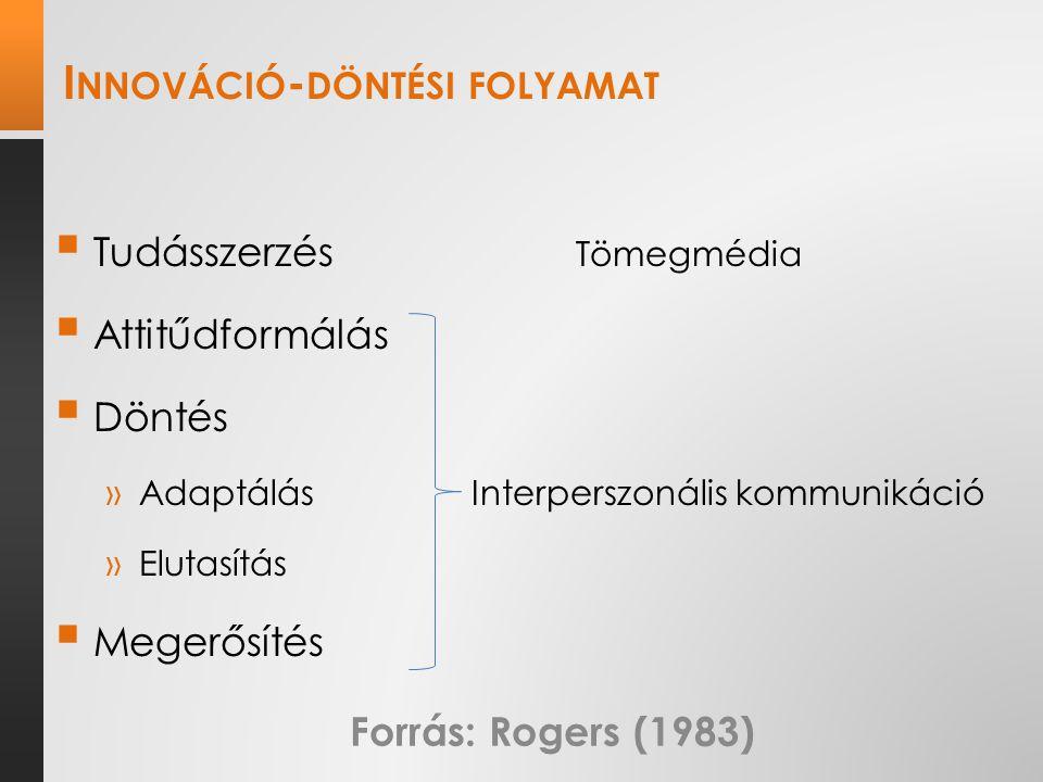 I NNOVÁCIÓ - DÖNTÉSI FOLYAMAT  Tudásszerzés Tömegmédia  Attitűdformálás  Döntés »AdaptálásInterperszonális kommunikáció »Elutasítás  Megerősítés Forrás: Rogers (1983)