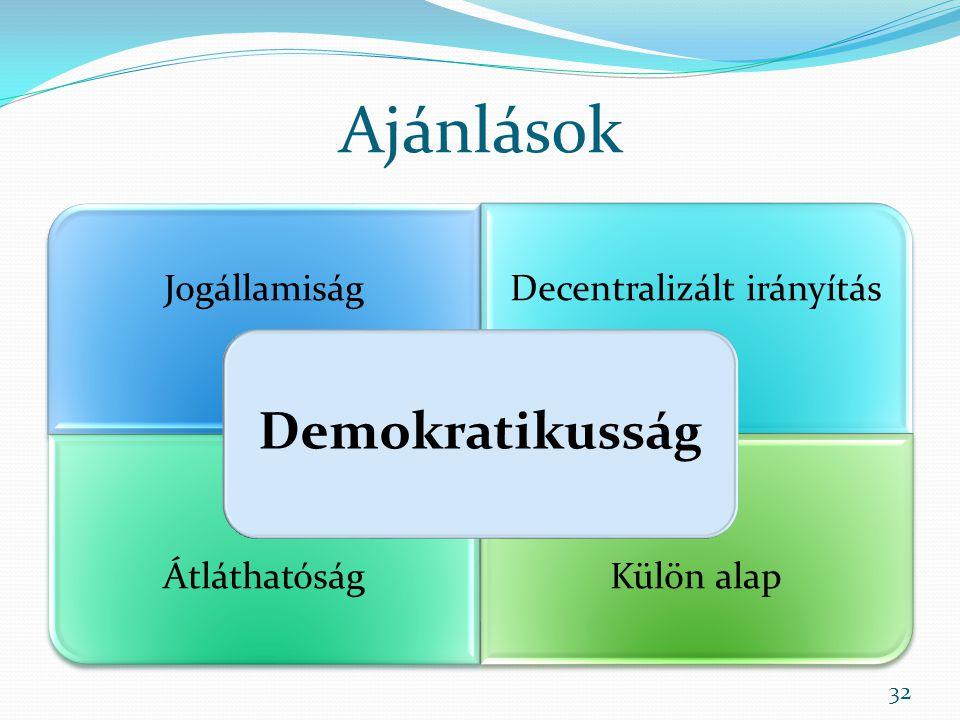 Ajánlások 32 JogállamiságDecentralizált irányítás ÁtláthatóságKülön alap Demokratikusság