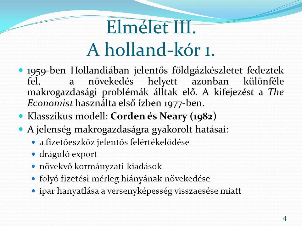 Elmélet III.A holland-kór 1.