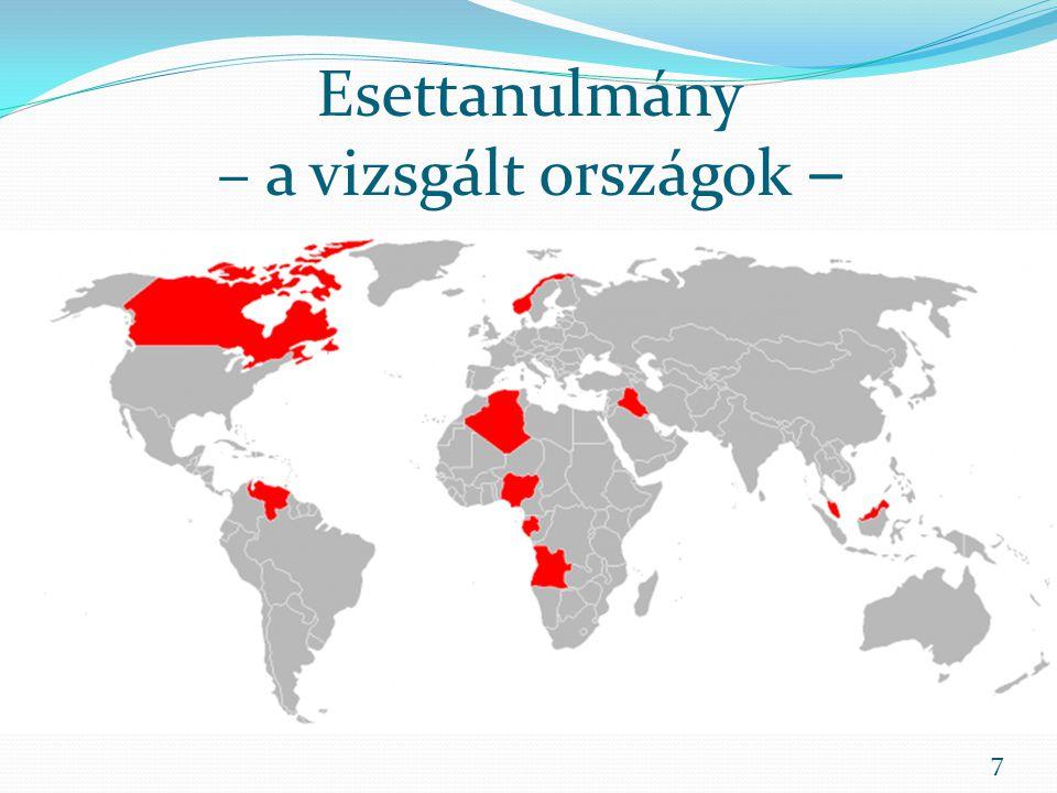 Esettanulmány – a vizsgált országok – 7